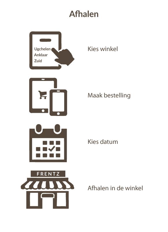 Echte Bakker Frentz - Home - 3 bestelopties - Afhalen